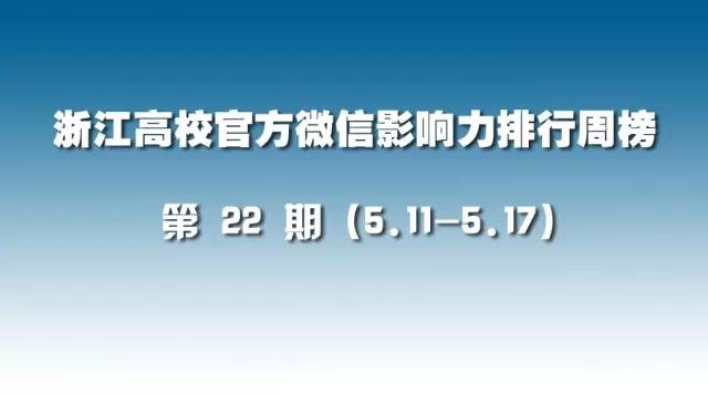第22期:浙江高校官方微信影响力排行榜(5.11-5.17)