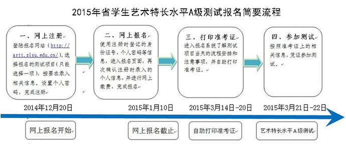 浙江省学生艺术特长水平A级测试开始报名