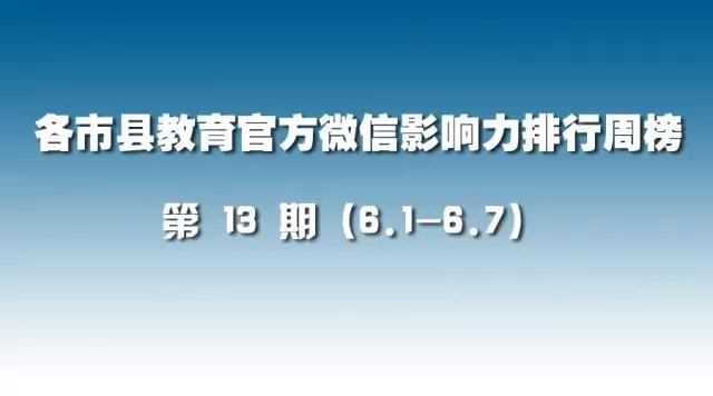 第13期:各市县教育官方微信影响力排行榜(6.