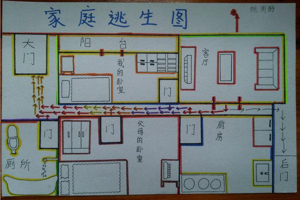 小学简单的家庭逃生图_寒假中,龙山小学的每个家庭按照消防安全作业要求,都进行了家庭消防安