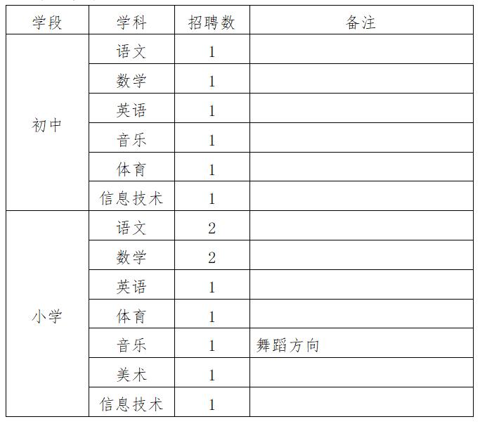 清华附中嘉兴实验学校2020年公开招聘教师公告