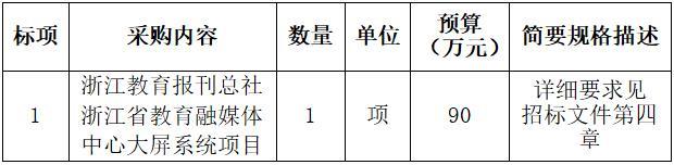 关于浙江教育报刊总社浙江省教育融媒体中心大屏系统项目的公开招标公告