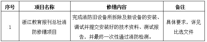 关于浙江教育报刊总社消防修缮项目的比选公告